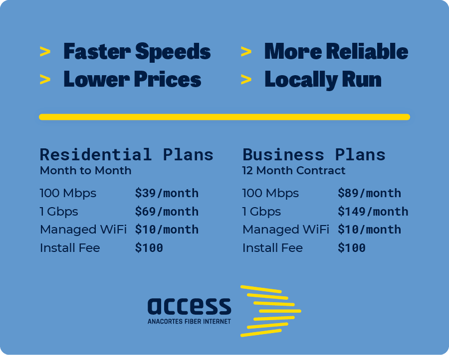 Access Web Prices